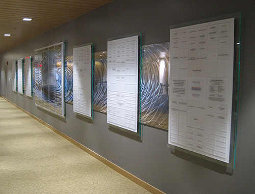 Donor Recognition Displays