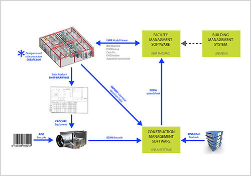 FM01-WORKFLOW-DIAGRAM-500×350