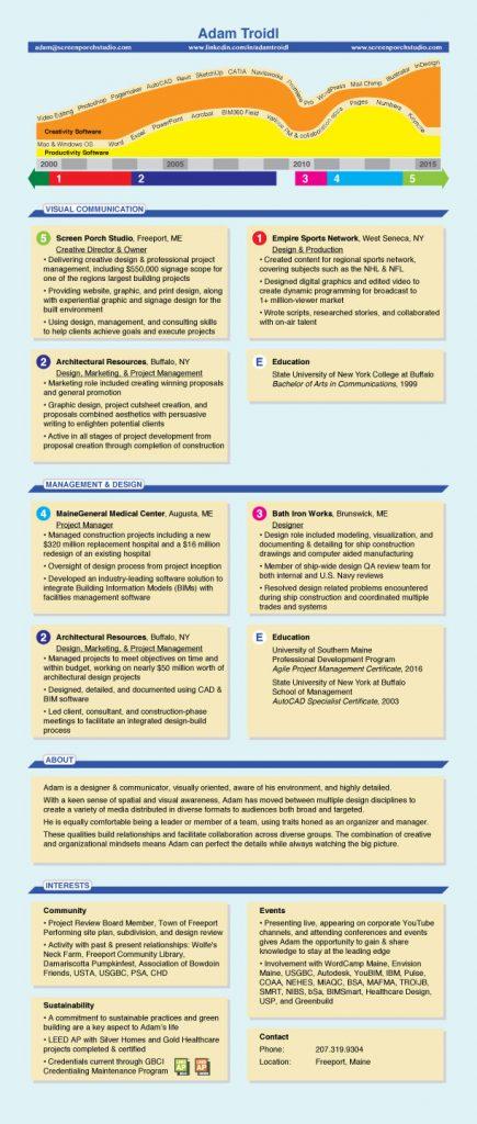 Troidl-Infographic-Resume-20160526